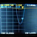 Bandpass filter scan for 160M filter - BAD news